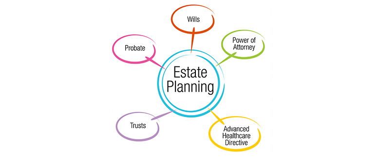 Estate Planning Support in Bay Area